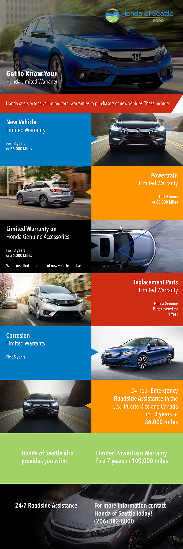 Infographic get to know the honda limited warranty for Honda of seattle
