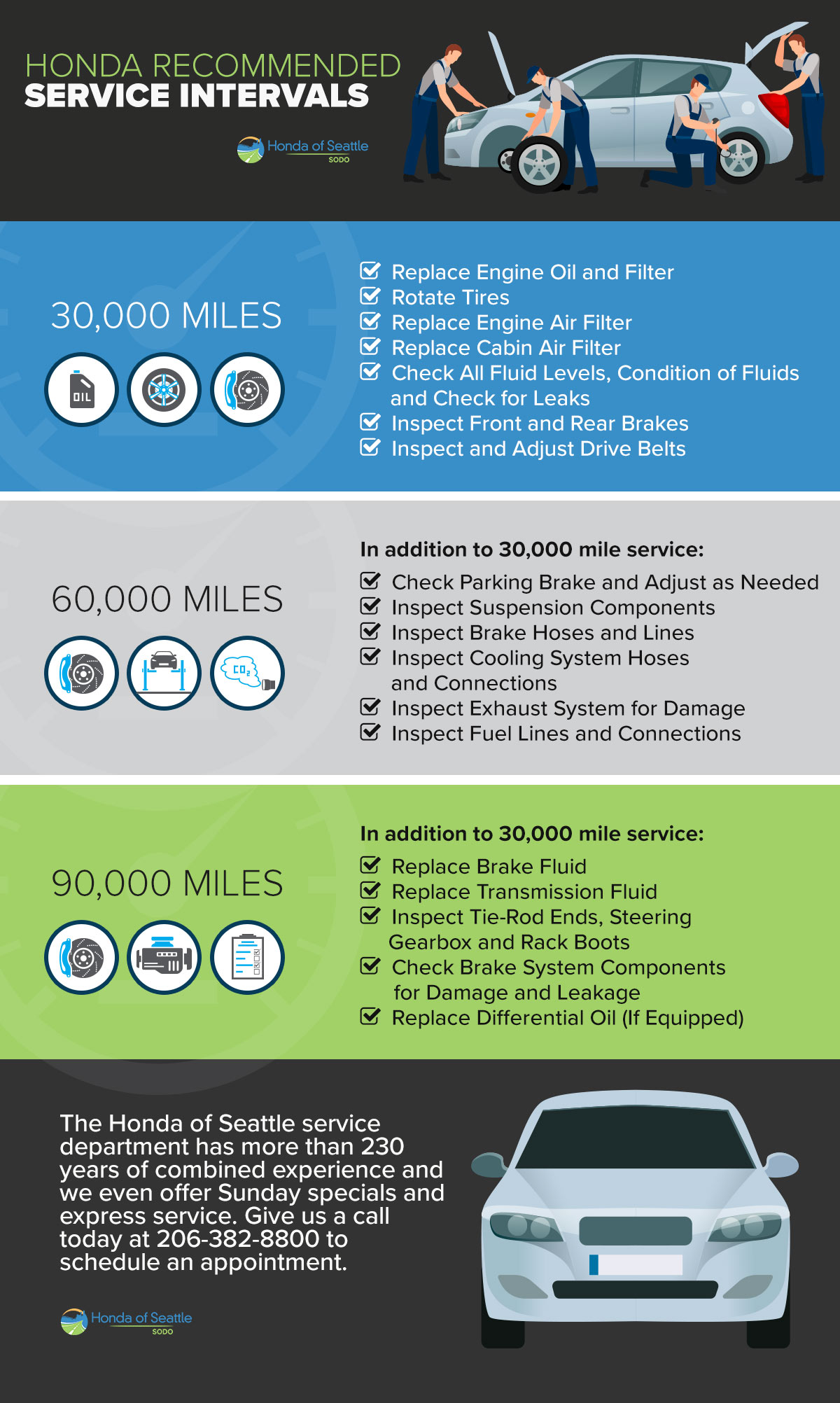 Infographic honda recommended service intervals honda for Honda of seattle service