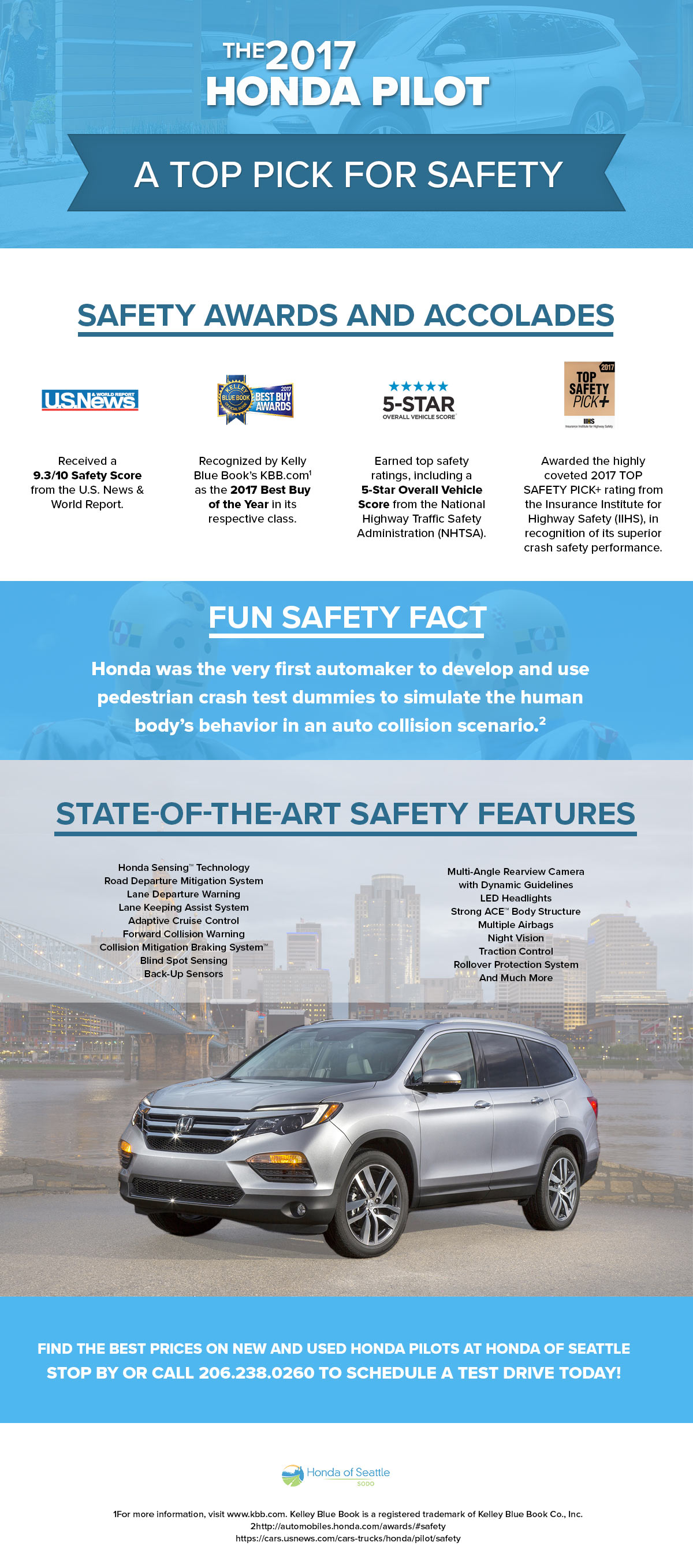 Tags: Honda Of Seattle, Honda Pilot, Honda Suv, Infographic, Safety. Posted  In Car Buying | No Comments »