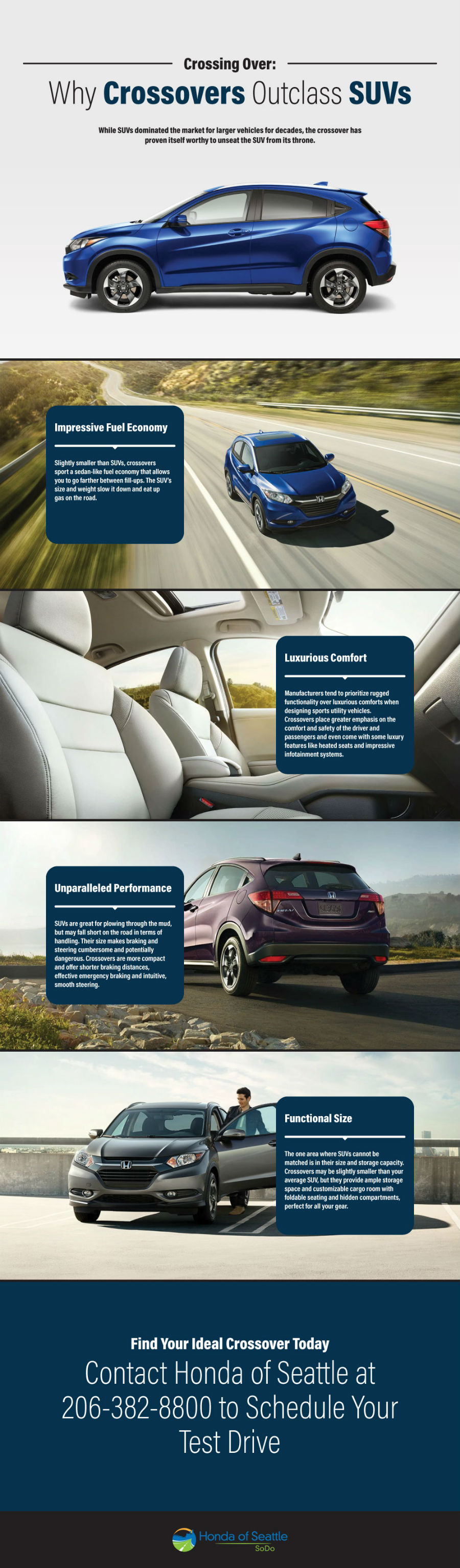 Why crossovers outclass suvs honda of seattle blog for Honda of seattle service