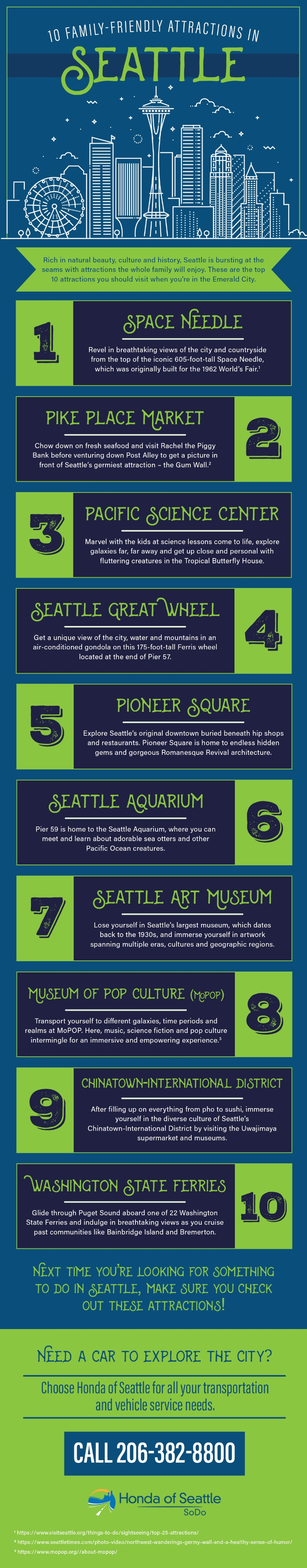 Top 9 attractions in seattle honda of seattle blog for Honda of seattle